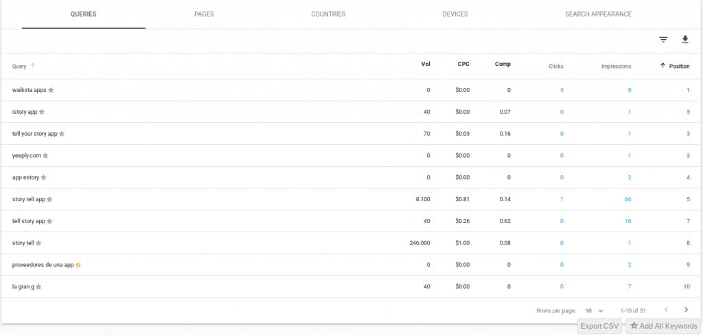 Vista del google search console donde se muestran las keywords por las que estoy posicionando
